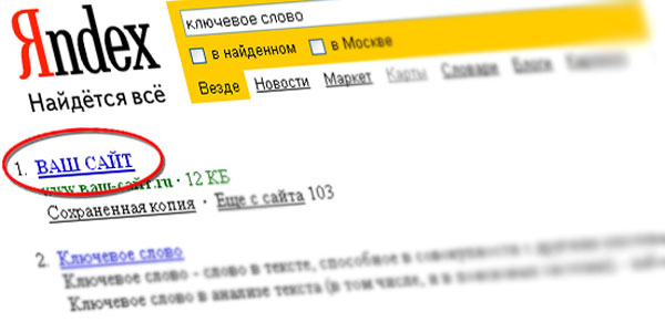 Сколько стоит реклама на яндексе google adwords australia phone number